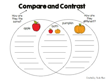 Thanksgiving Language and Literacy Activities