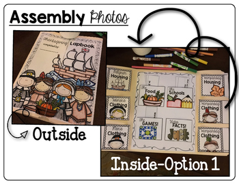 Thanksgiving Lap book for Web-questing or Holiday Research!