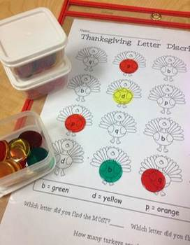 Thanksgiving Letter Discrimination for tricky b, d, p, & q