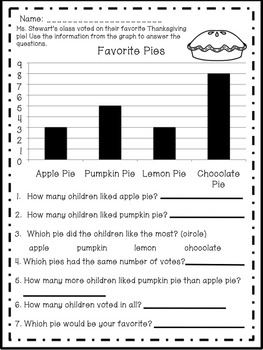 Thanksgiving Line Plots, Tally Chart, Bar Graph, Pictographs