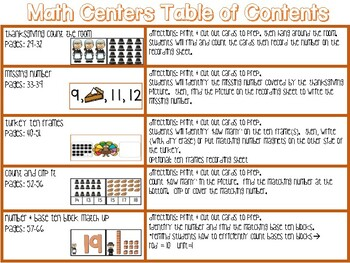 Thanksgiving Literacy and Math Centers (10!)