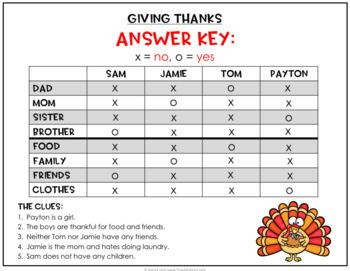 Thanksgiving Logic Puzzles