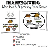Thanksgiving Main Idea and Supporting Details Dinner