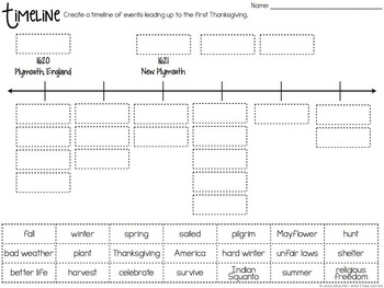 Thanksgiving :: Make Connections between a Series of Historical Events