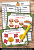 Thanksgiving Math Centers, 6th Grade Ratios Task Cards, Thanksgiving SCOOT