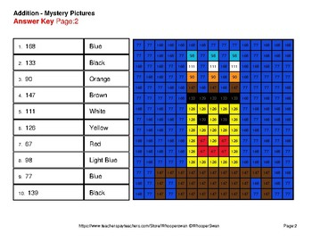 Thanksgiving Math: 2-Digit Addition - Color-By-Number Mystery Pictures