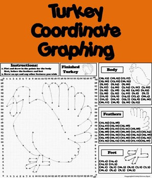 Fun Thanksgiving Activity: Coordinate Graphing and Ordered Pairs