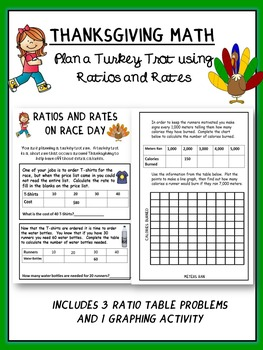 Thanksgiving Math: Ratio and Rates