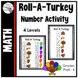 Thanksgiving Numbers Kindergarten