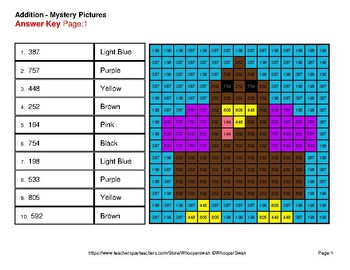 Thanksgiving Math: 3-Digit + 1-Digit Addition - Color-By-Number Mystery Pictures