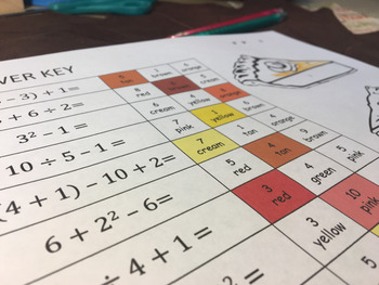 Thanksgiving Order of Operations Coloring Activity