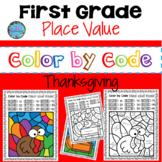 Thanksgiving Math Activities - First Grade Place Value Ten