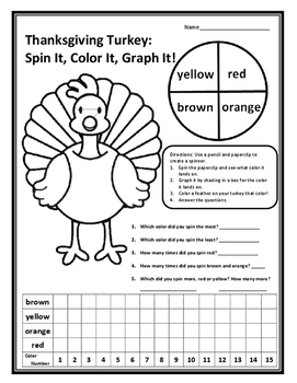 Thanksgiving Math Activities Graphing Spinner Activity Thanksgiving Math Center