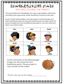Thanksgiving Math Activity: Who gets to carve the Thanksgiving turkey?