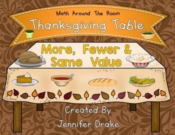 Thanksgiving Math Center More, Fewer & Same Value