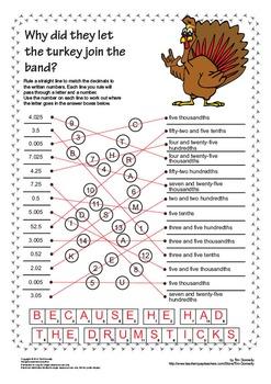 Thanksgiving Math - Decimal Puzzle