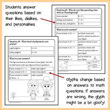 Thanksgiving Math Goofy Glyph (1st Grade Common Core)