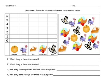 Thanksgiving Math Graphing Morning Work Homework Worksheet