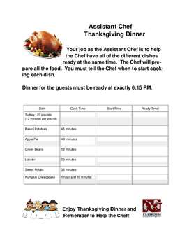 Thanksgiving Math - Help the Chef