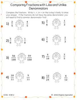 Thanksgiving Math Packet for Grades 3-5