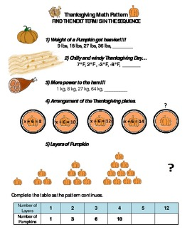 thanksgiving math pattern find the next term s middle school and high school. Black Bedroom Furniture Sets. Home Design Ideas