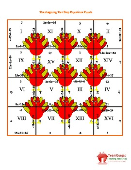 Thanksgiving Math Puzzle - Two Step Equations