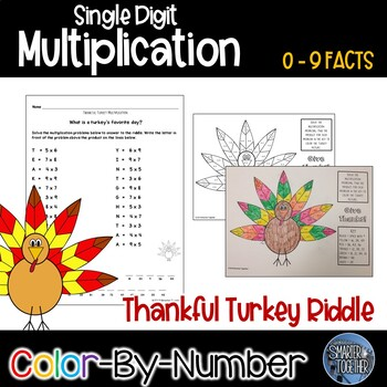 Thanksgiving Color by Number & Turkey Riddle (Single Digit Multiplication)