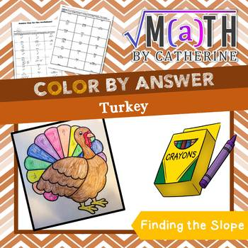 Thanksgiving Math: Turkey Color by Answer Finding the Slope of a Line