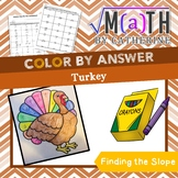 Thanksgiving Math: Turkey Color by Answer Finding the Slop