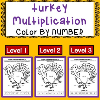Thanksgiving Math: Differentiated Multiplication Practice
