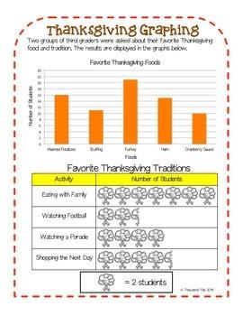 Thanksgiving Math Work Stations