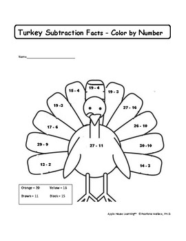Thanksgiving Math Worksheets First and 2nd Grade by Apple House Learning