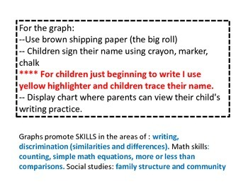 Thanksgiving Math and Art activities for Pre-K