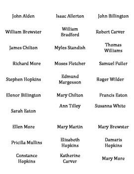 Mayflower Passenger Name Labels