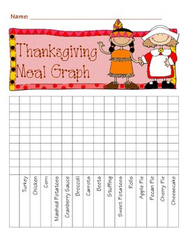 Thanksgiving Meal Bar Graph
