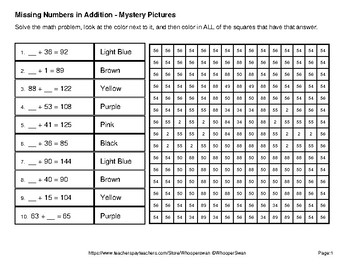 Thanksgiving: Missing Numbers Addition - Color-By-Number Mystery Pictures
