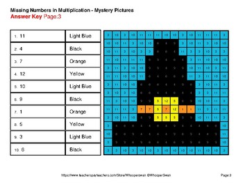 Missing Numbers Multiplication - Thanksgiving Math Mystery Pictures