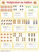Thanksgiving Multiplication Bundle