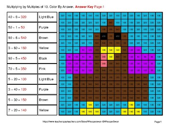 Thanksgiving: Multiplying by Multiples of 10, 100, 1000 - Math Mystery Pictures