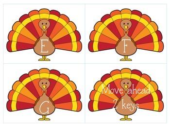 Thanksgiving Music Game: Turkey Musical Alphabet