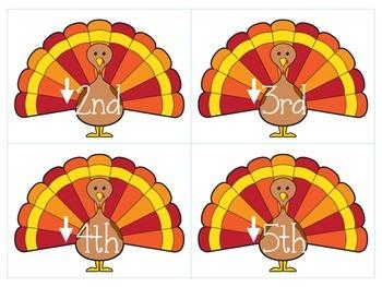 Thanksgiving Music Game: Turkey Intervals