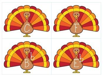 Thanksgiving Music Game: Turkey Key Signatures
