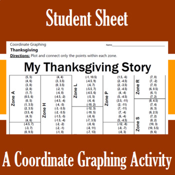 Thanksgiving - My Thanksgiving Story - A Coordinate Graphing Activity