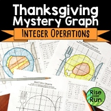 Thanksgiving Mystery Graph, Integer Operations