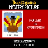 Thanksgiving Mystery Picture - Multiplication Facts