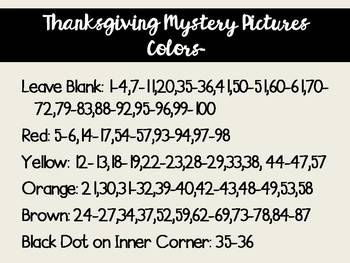Thanksgiving Mystery Picture WITH Inferences