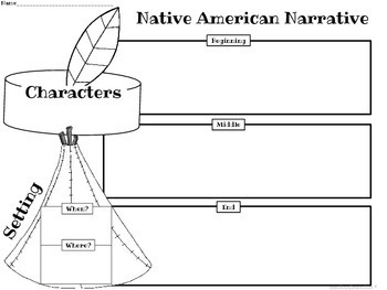 Thanksgiving Narrative Planning Page