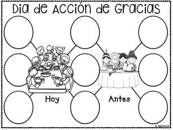 Thanksgiving Non Fiction Unit in Spanish El Dia de Acción de Gracias