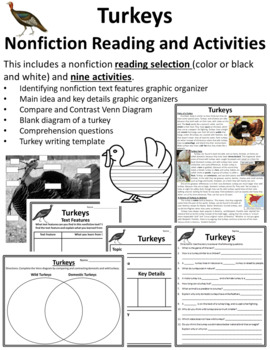 Thanksgiving Nonfiction Reading Passages Turkey Reading Passage Thanksgiving