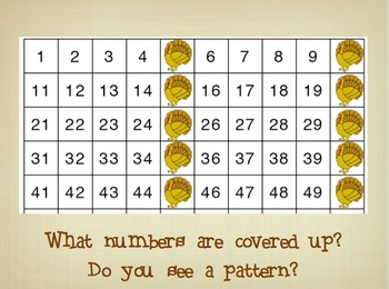 Thanksgiving Number Chat POWERPOINT***